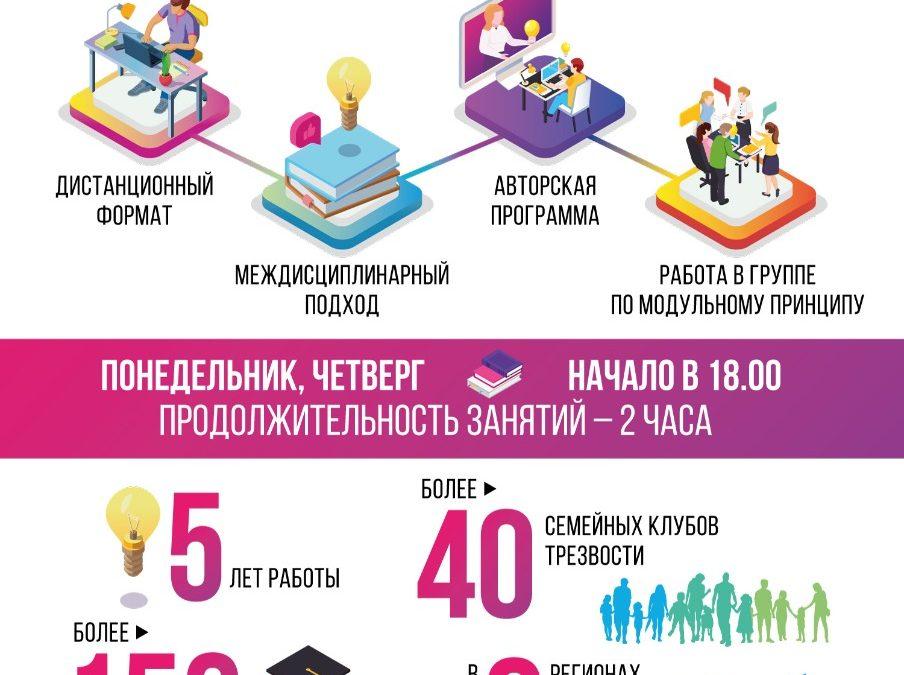 ОНЛАЙН-Школа ведущих семейных клубов трезвости 2021/2022